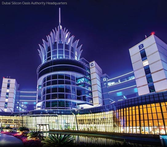 Hotels in Dubai - Premier Inn